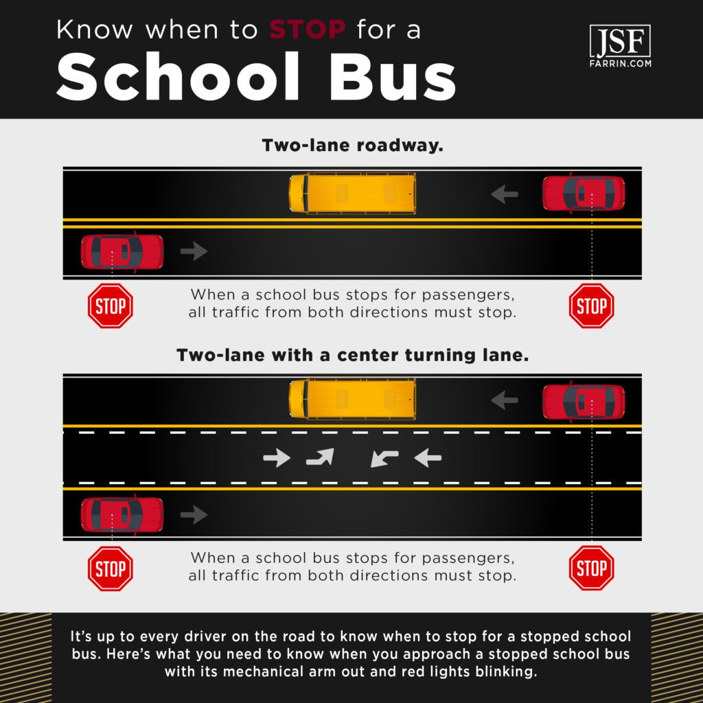 Know when to stop for a School Bus : The Law Offices of James Scott Farrin.