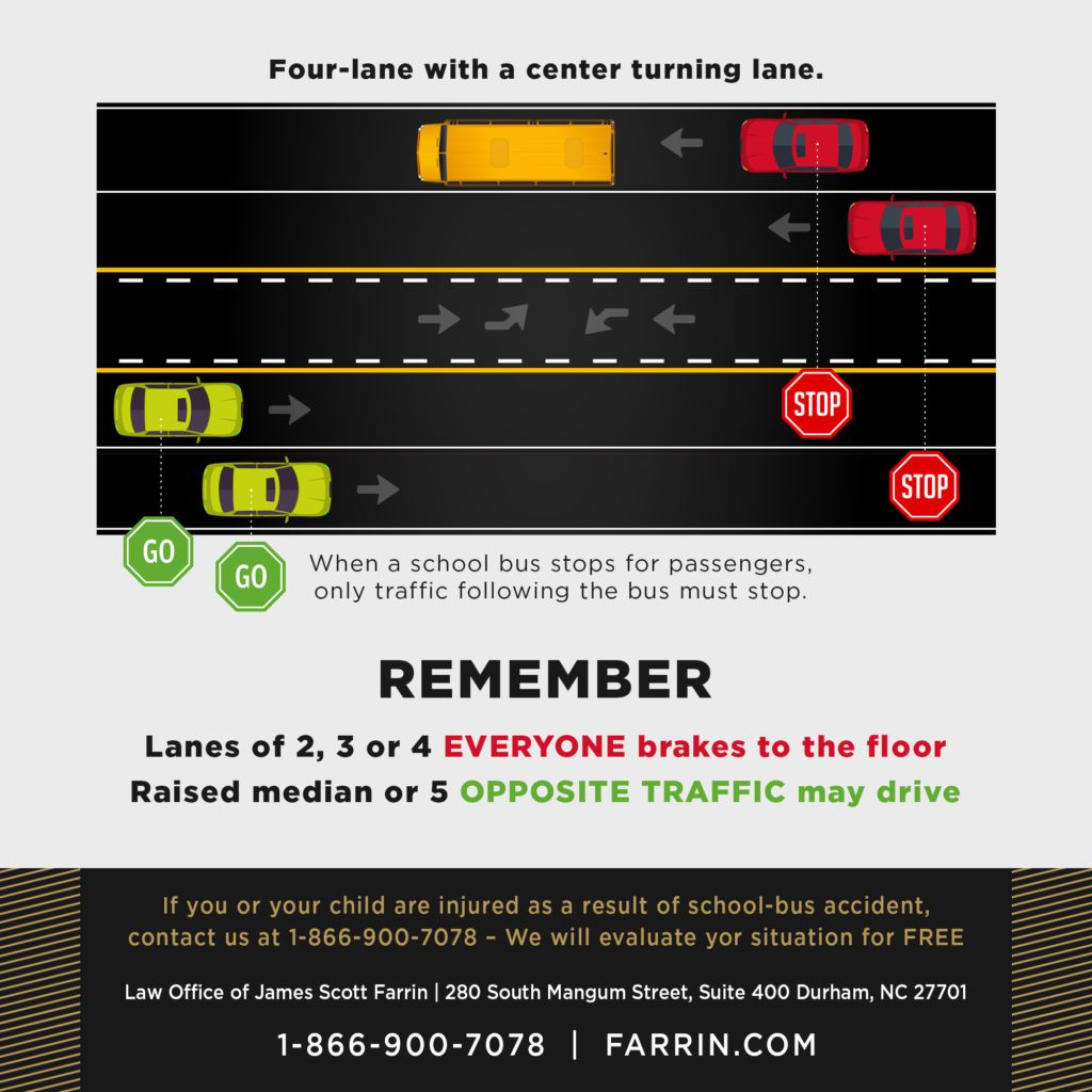 When to stop for a bus on a four-lane road with a center turning lane