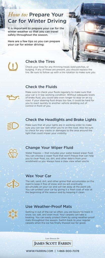Tips on how to prepare your car for winter driving.