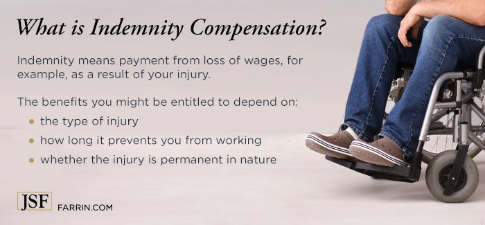 Indemnity compensation means payment for damages as a result of injury.
