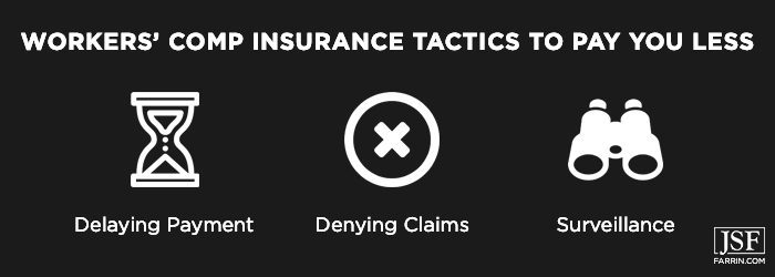 Insurance tactics to pay you less including delays, denials, and surveillance.