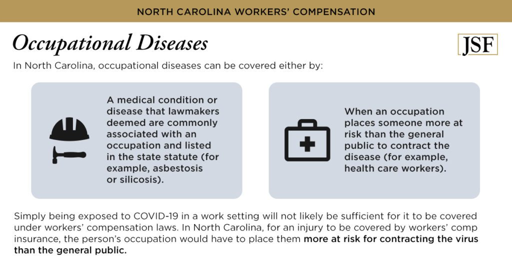 Occupational diseases in NC can be covered by a medical condition associated with a job or a job more at risk