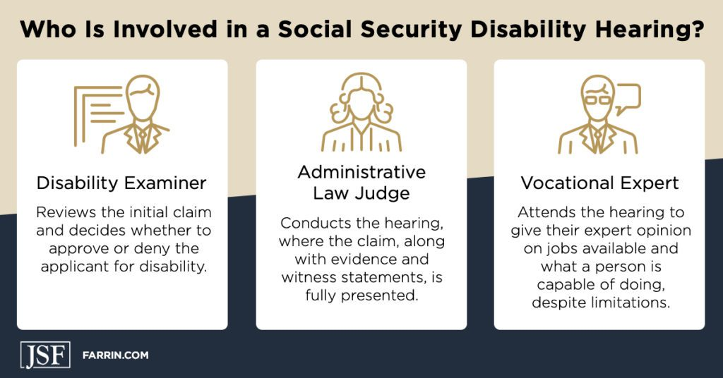 Disability examiner, administrative law judge, vocational expert are involved in SSD hearings