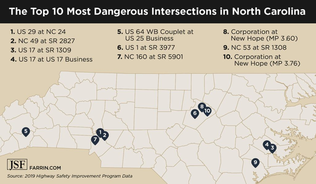 A map of ten dangerous intersections in North Carolina.