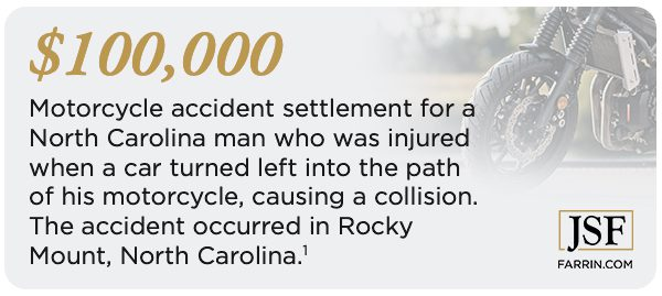 Motorcycle accident settlement client review