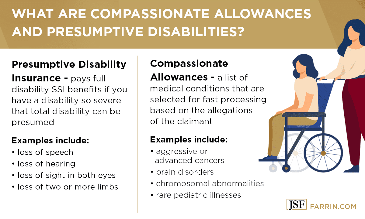 Definitions and examples of compassionate allowances & presumptive disabilities