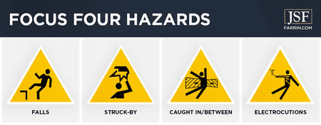 Focus four hazards for the construction industry