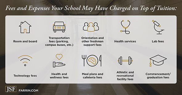 fees & expenses your school may have charged on top of tuition including room and board and meal plans