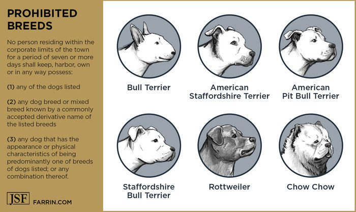 prohibited breeds of dogs including Rottweilers, Pit Bulls, and Terrier breeds