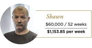 Shawn example