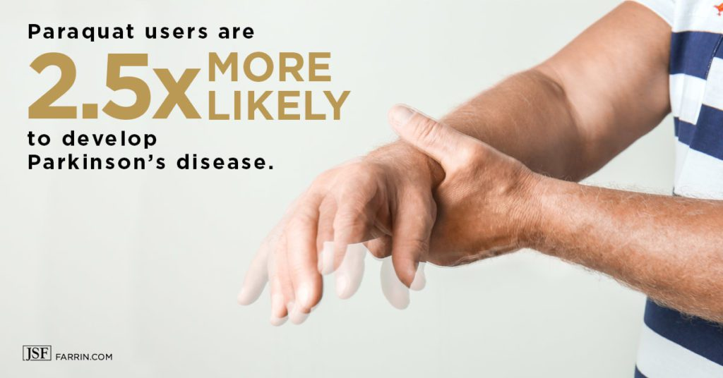 Hand shakes from Parkinson's disease developed from paraquat.