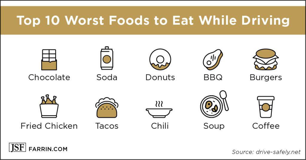 The top 10 worst foods to eat while driving include chocolate, soda, donuts, burgers, tacos and coffee.