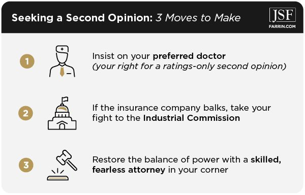 Use your own doctor, go to the Industrial Commission, & hire an attorney when seeking a 2nd WC opinion