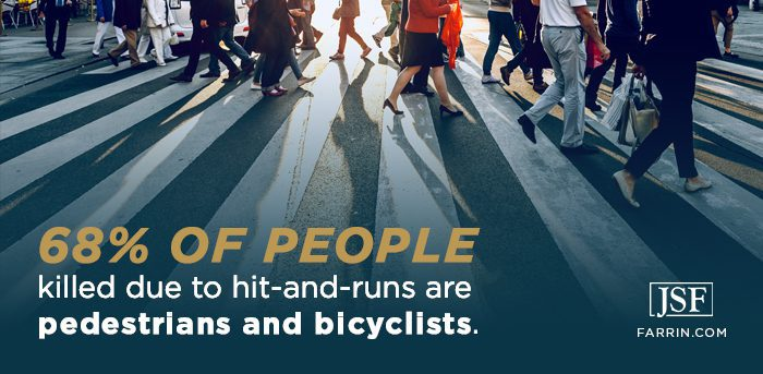68% of people killed due to hit-and-runs are pedestrians and bicyclists