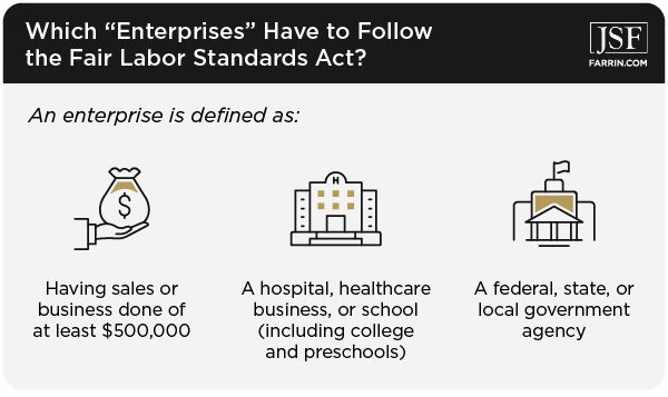 Large businesses, healthcare, education, & government agencies must follow the Fair Labor Standards Act.