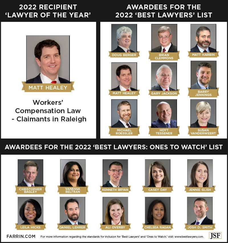 Headshots of our list of attorneys who were named to Best Lawyers 2022 list