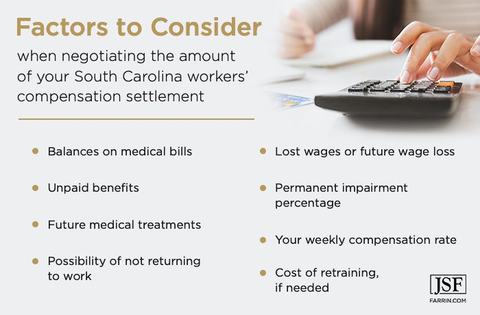 Medical bills, lost wages & potential future effects of the injury should be considered when negotiating a WC settlement.