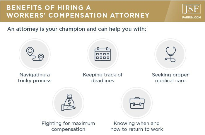 A WC attorney can help you with deadlines, seek proper medical care & fight for maximum compensation.