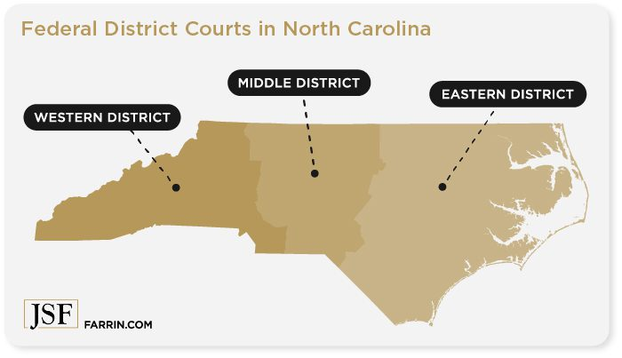 The state of North Carolina has 3 federal district courts, the eastern, middle & western districts.
