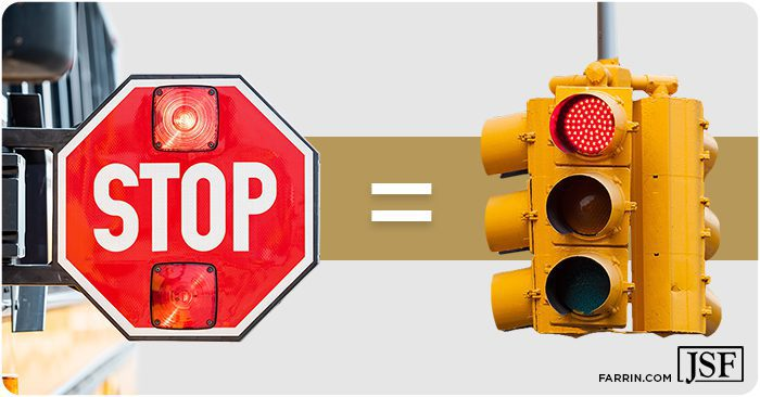 An extended school bus stop sign equals a red traffic light.