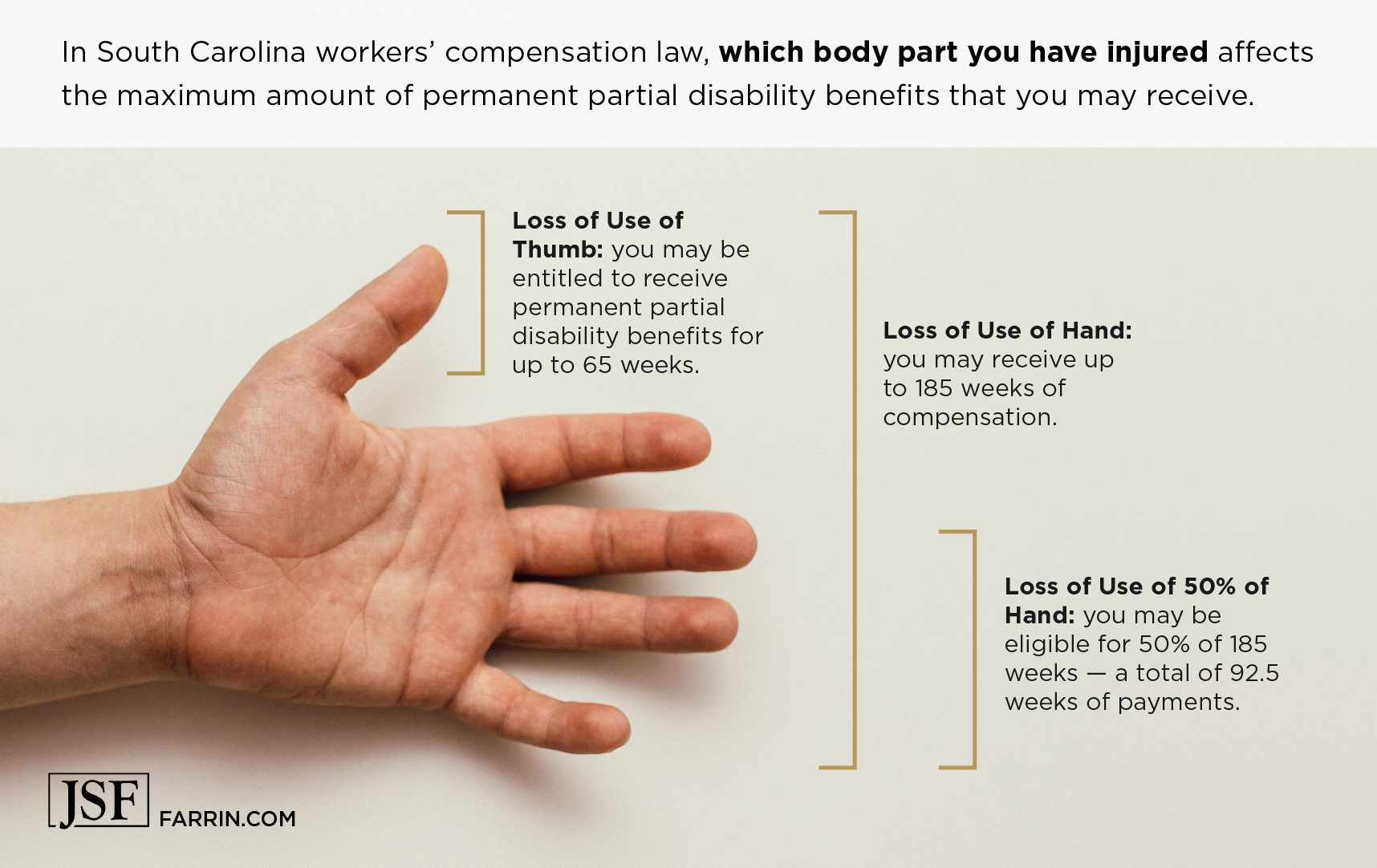 Injuries to different parts of the hand may result in different amounts of compensation.