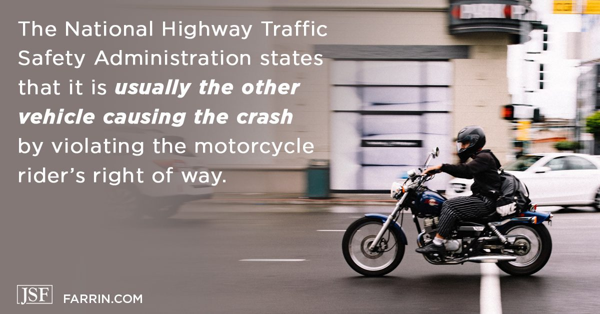 The NHTSA says it is usually the other vehicle causing the crash by violation the motorcycle