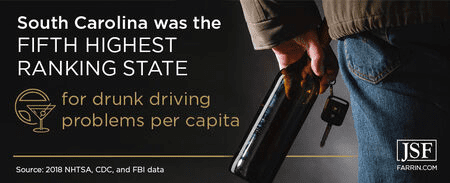 South Carolina was the fifth highest-ranking state for drunk driving problems per capita
